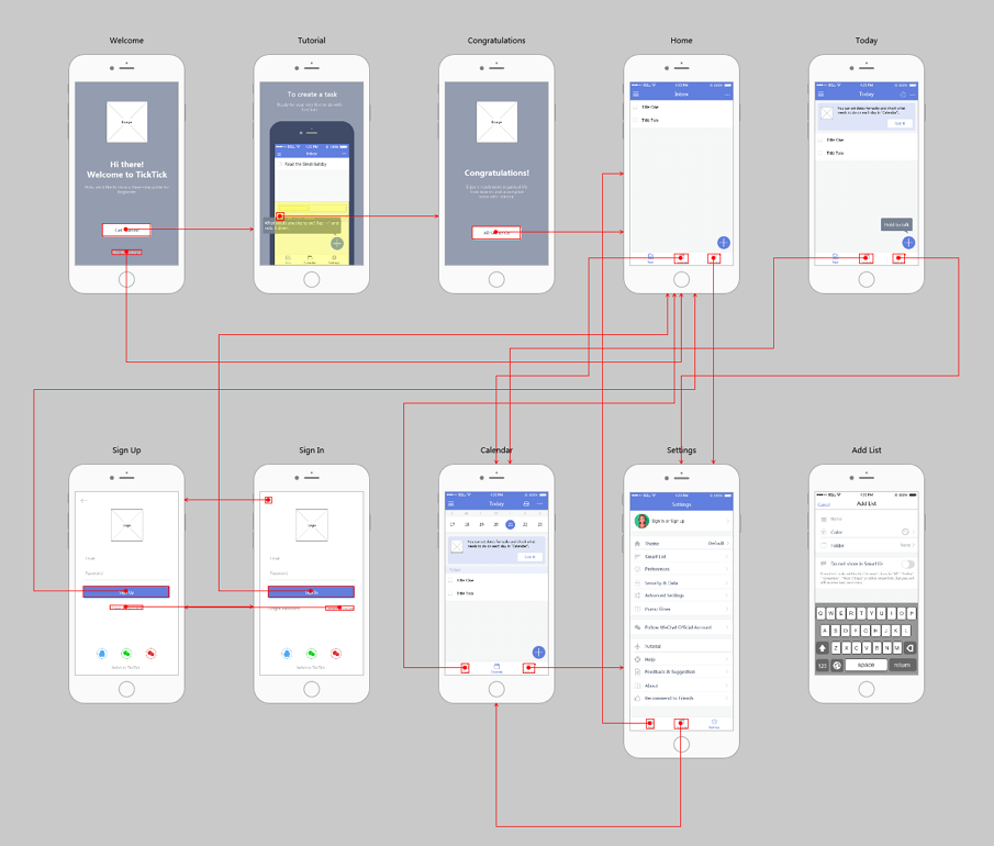 Wireframe Example Mobile Applications