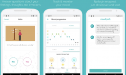 Mobile App Mental Health